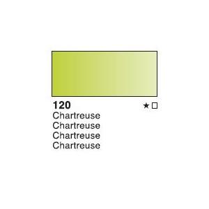ACUARELA LIQUIDA 120-32ML.CHARTREUSE